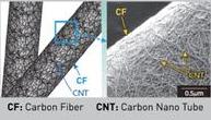 Carbon Fiber Microscopic View